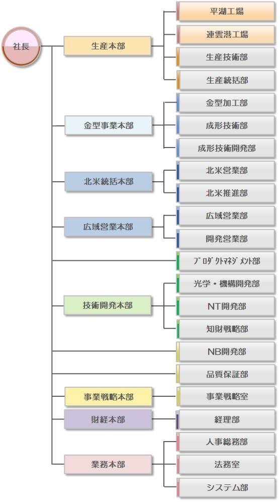 http://kantatsu.co.jp/guide/assets_c/2017/11/%E5%9B%B311-thumb-650x1163-125.jpg
