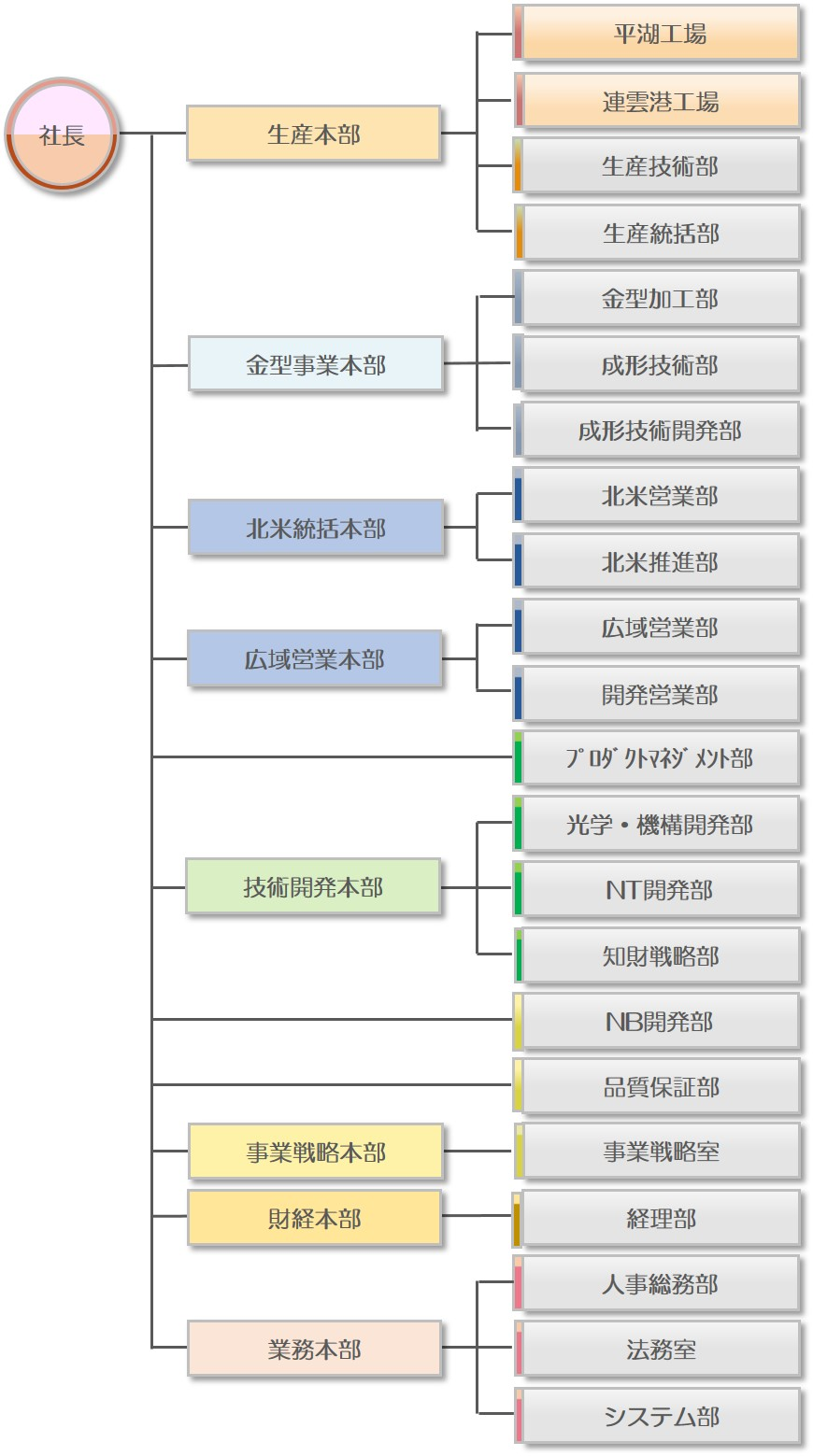 http://kantatsu.co.jp/guide/img/%E5%9B%B3100.jpg